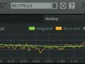 iZotope RX Loudness Control